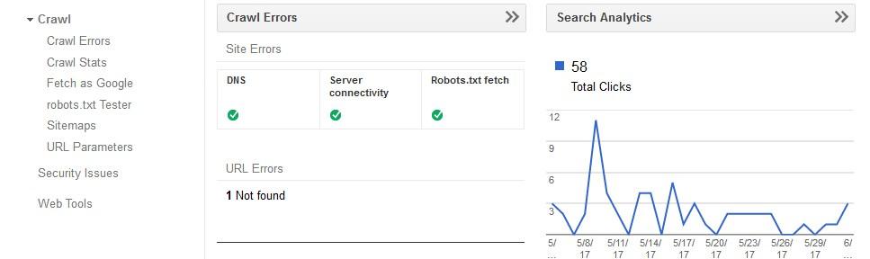 google webmaster index