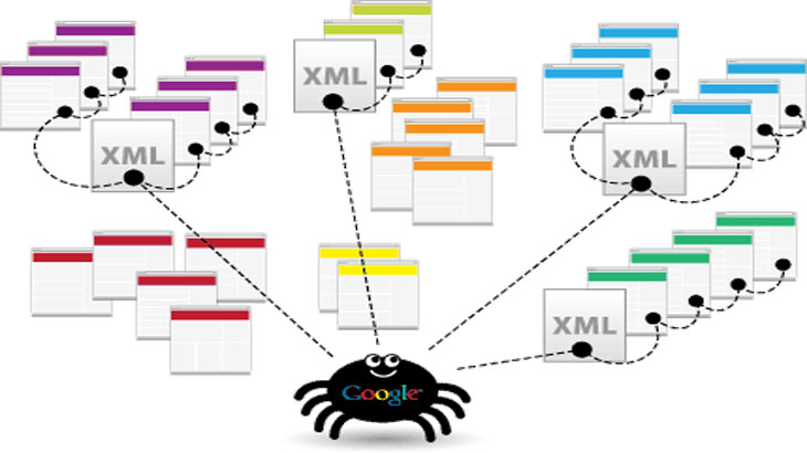 XML Sitemap Google