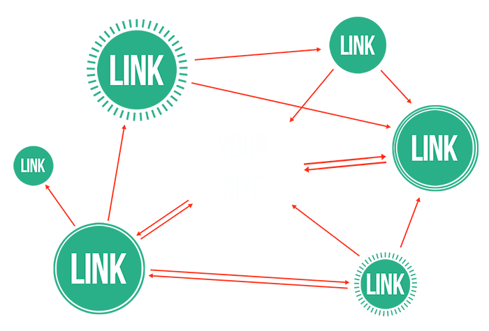 natural link uses