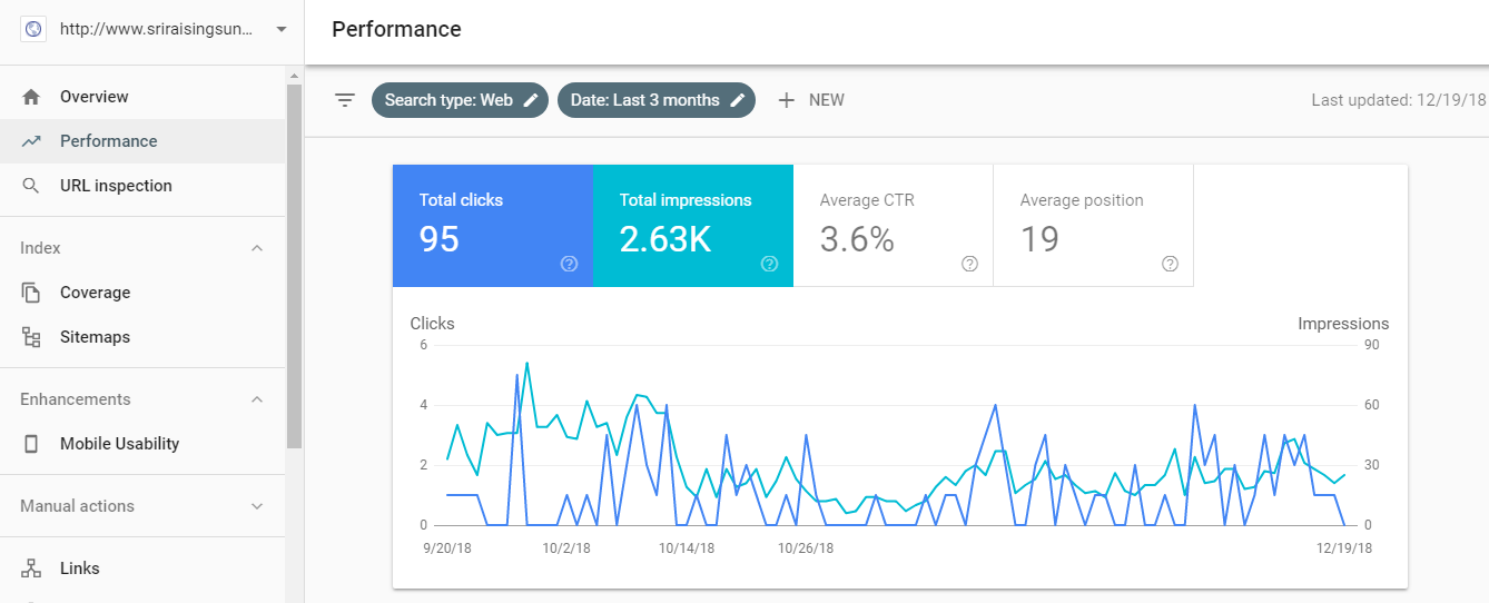 googl search console performance